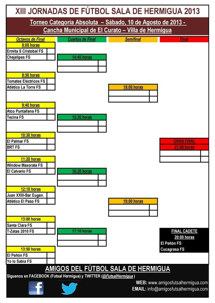 Cuadro Torneo Absoluto 2013