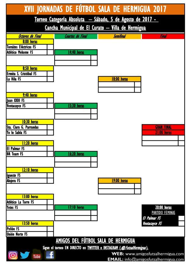 Cuadro XVII Jornadas de Fútbol Sala de Hermigua 2017