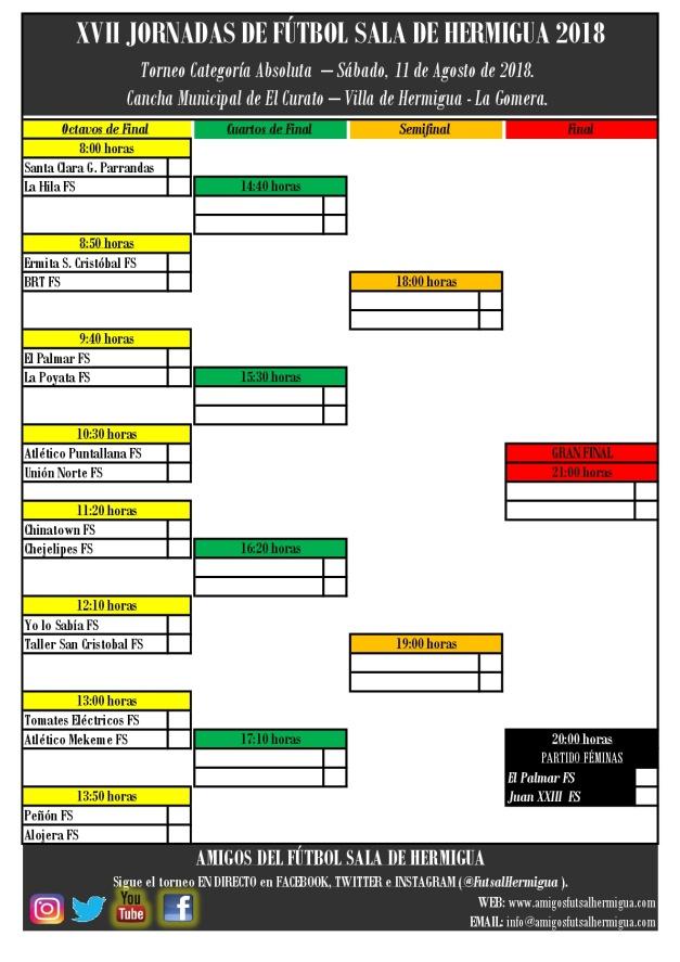 Cuadro de las XVIII Jornadas de Fútbol Sala de Hermigua 2018